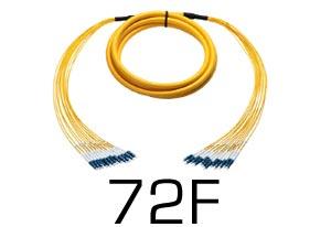 72 Fiber Breakout Cables
